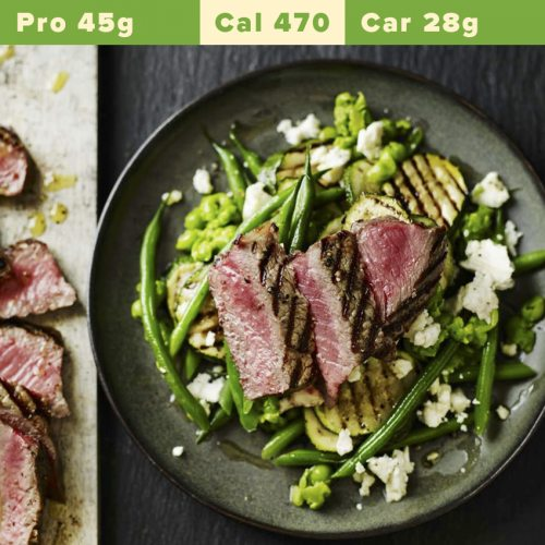 Spiced rump steak, broccoli, green beans, sunflower seeds, roasted butternut squash, kidney beans